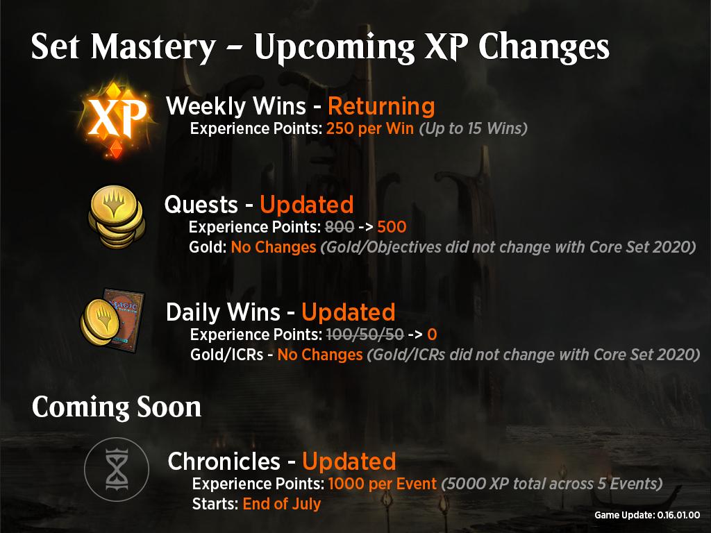mtg-arena-update-0.16.01.00-1