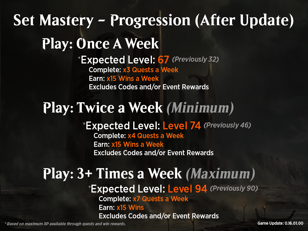 mtg-arena-update-0.16.01.00-2
