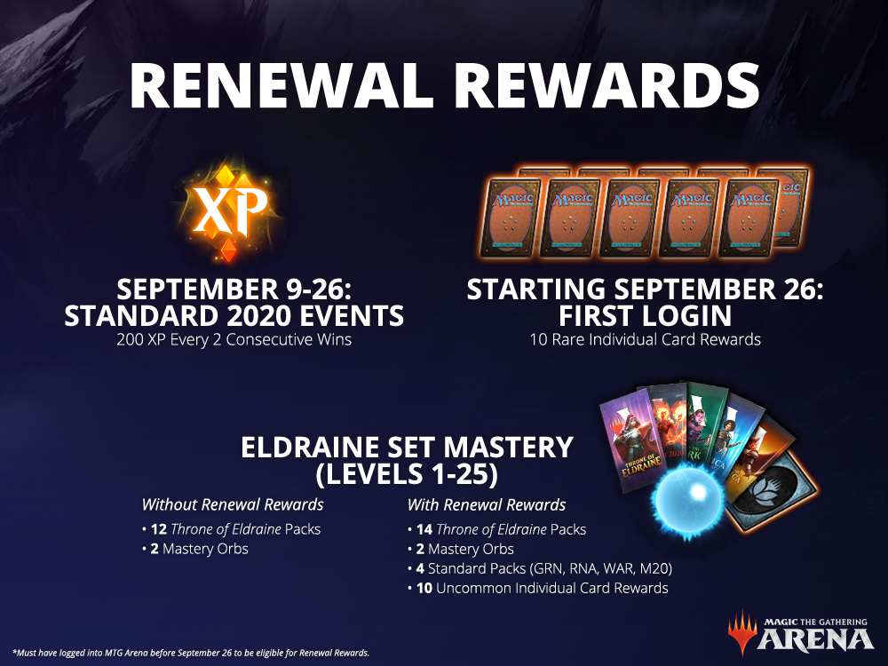 renewal-rewards