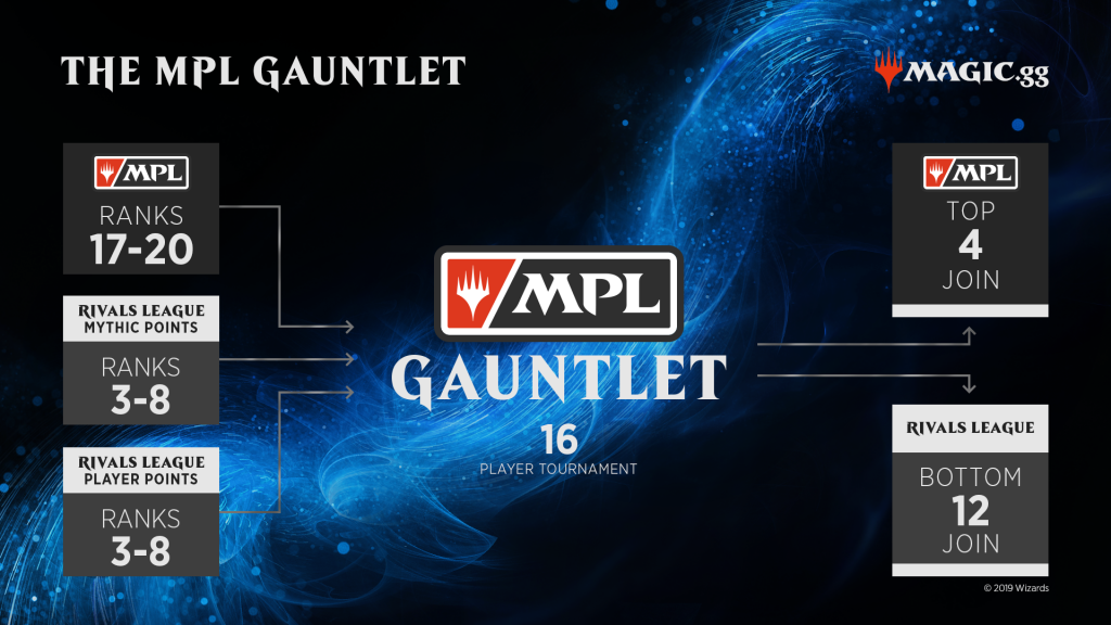 the-mpl-gauntlet