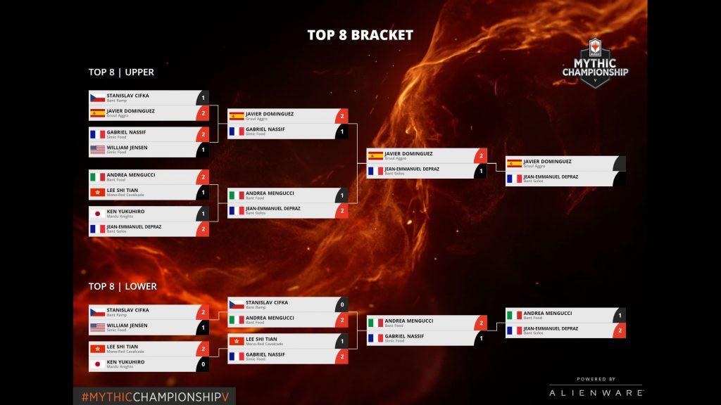 mythic-championship-v-top-8-brackets