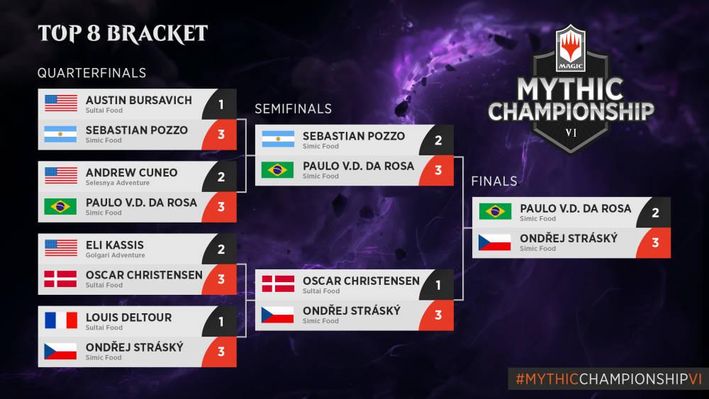 MCVI-Bracket-Top-8-Final